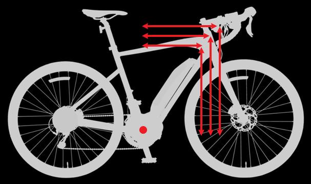 Frame Design | Yamaha E Bikes