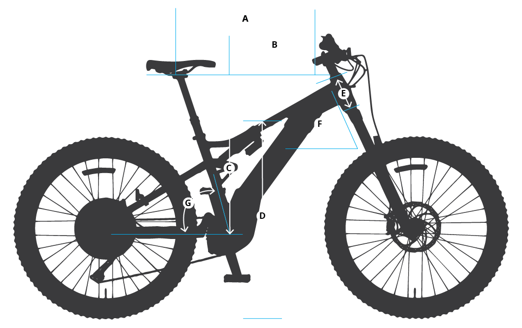 yamaha-bicycles-2020-ydx-moro-pro-geometry.png